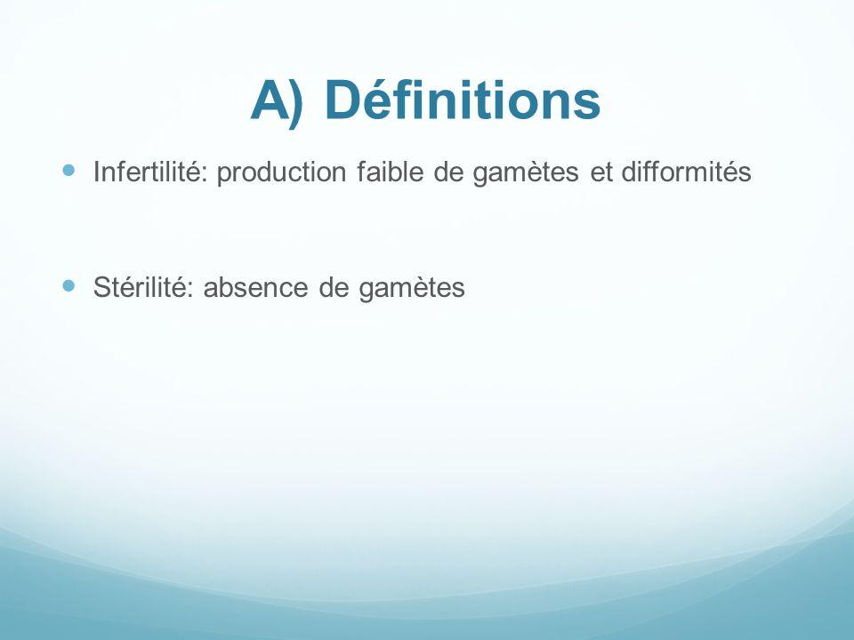 A) Définitions Infertilité: production faible de gamètes et difformités.
