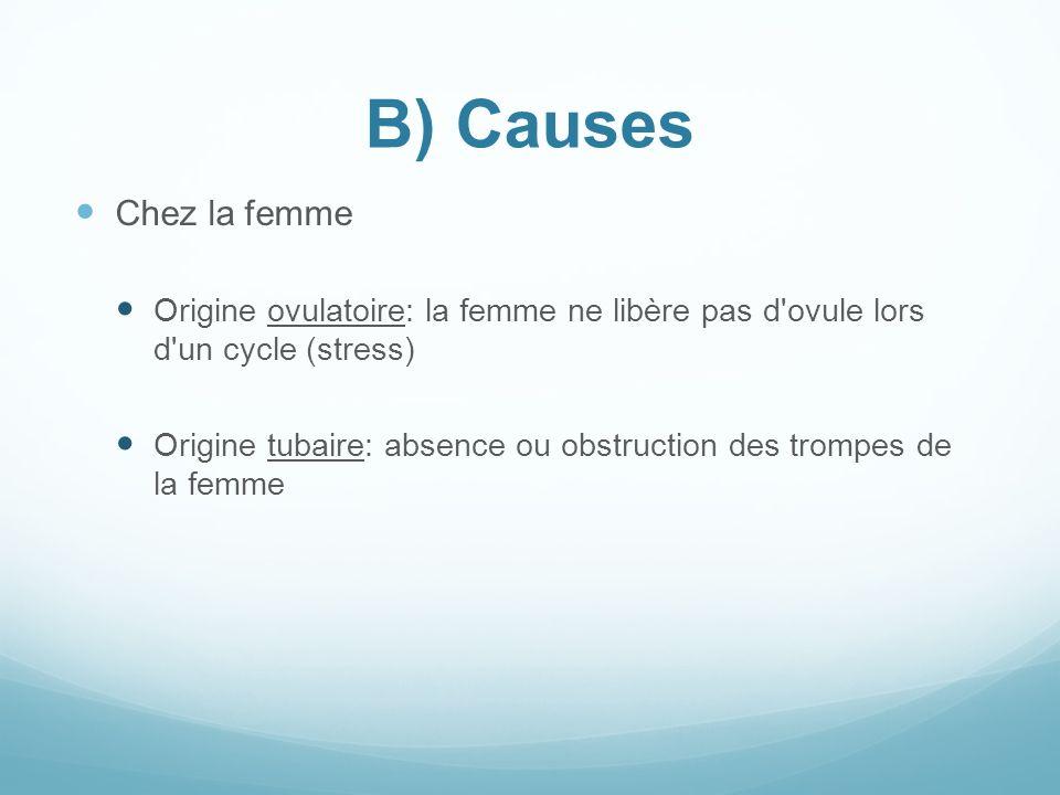 B) Causes Chez la femme. Origine ovulatoire: la femme ne libère pas d ovule lors d un cycle (stress)