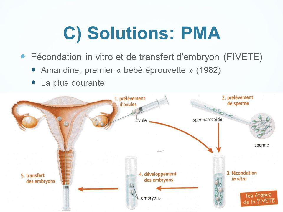 C) Solutions: PMA Fécondation in vitro et de transfert d'embryon (FIVETE) Amandine, premier « bébé éprouvette » (1982)
