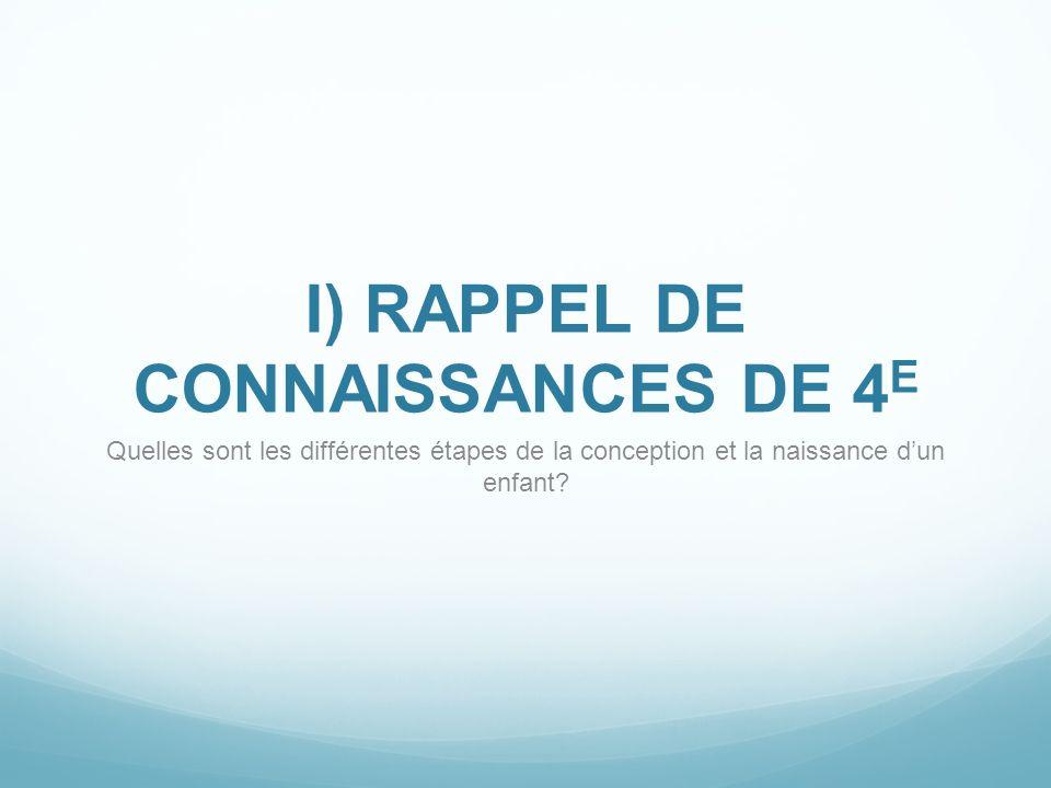 I) RAPPEL DE CONNAISSANCES DE 4E