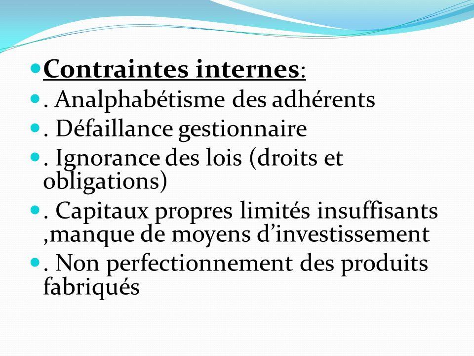 Contraintes internes: