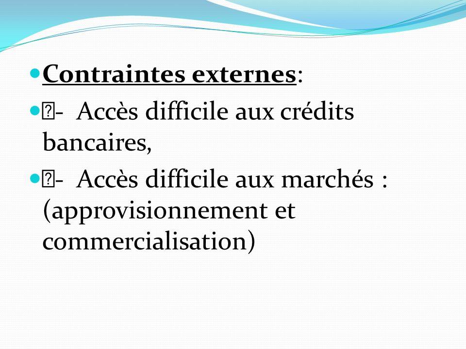 Contraintes externes: