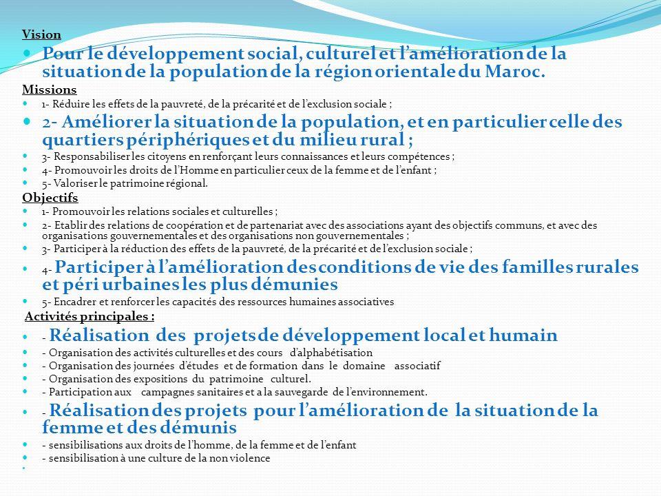 Vision Pour le développement social, culturel et l'amélioration de la situation de la population de la région orientale du Maroc.