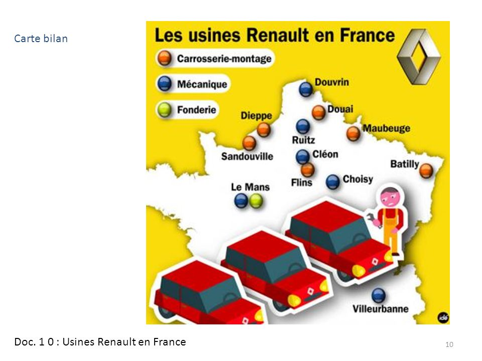 Carte bilan Doc. 1 0 : Usines Renault en France