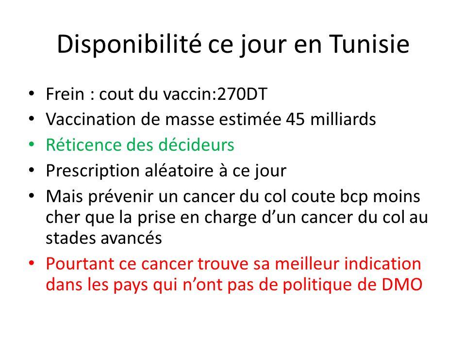 Disponibilité ce jour en Tunisie
