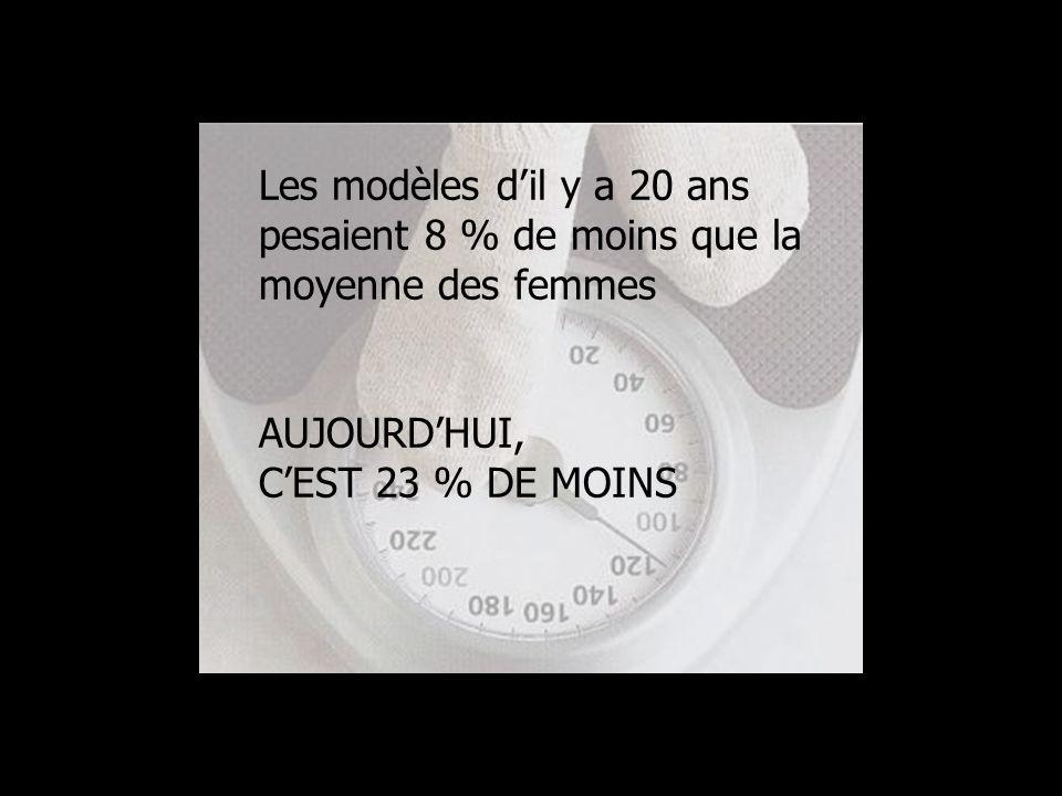 Les modèles d'il y a 20 ans pesaient 8 % de moins que la moyenne des femmes