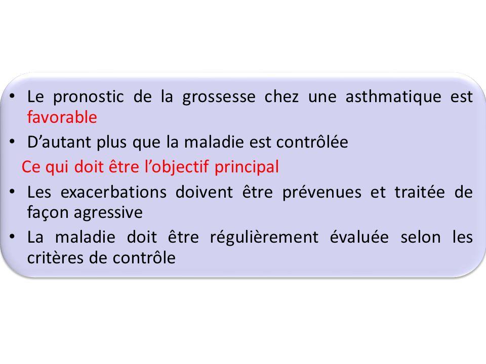 Le pronostic de la grossesse chez une asthmatique est favorable