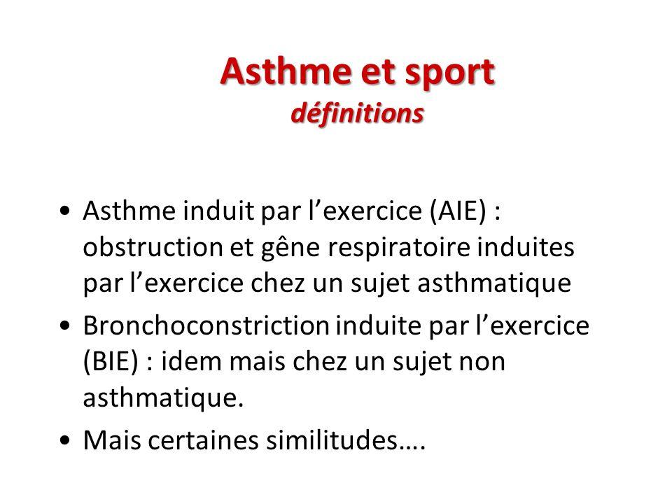 Asthme et sport définitions