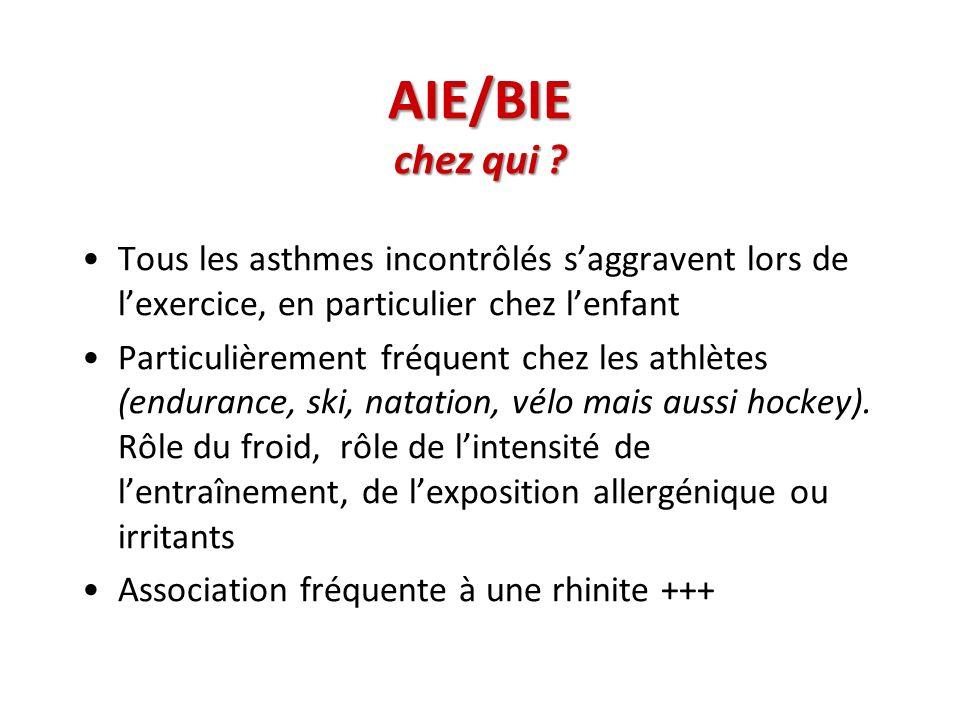 AIE/BIE chez qui Tous les asthmes incontrôlés s'aggravent lors de l'exercice, en particulier chez l'enfant.
