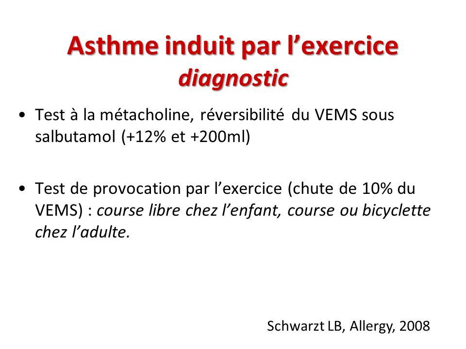 Asthme induit par l'exercice diagnostic