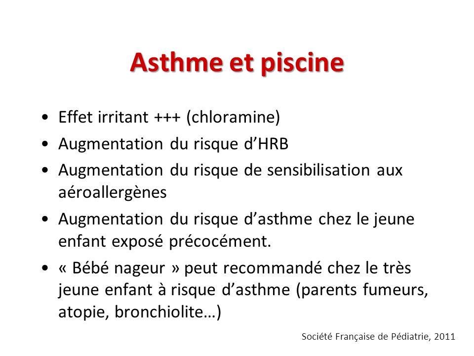 Asthme et piscine Effet irritant +++ (chloramine)