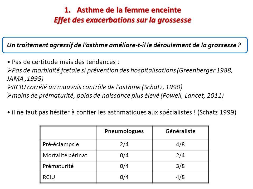 Asthme de la femme enceinte Effet des exacerbations sur la grossesse