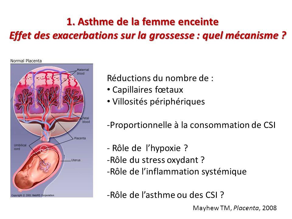 1. Asthme de la femme enceinte