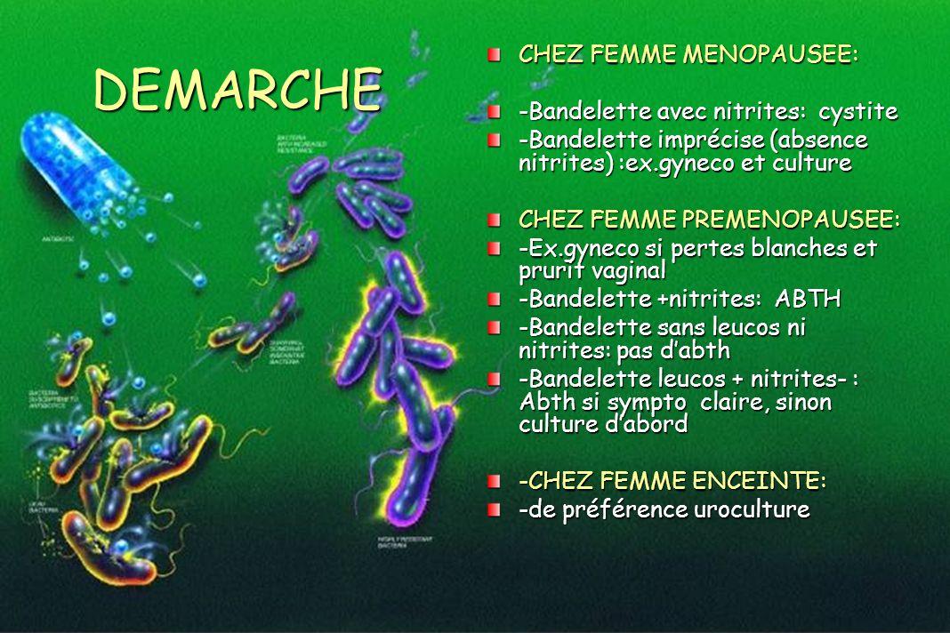 DEMARCHE CHEZ FEMME MENOPAUSEE: -Bandelette avec nitrites: cystite