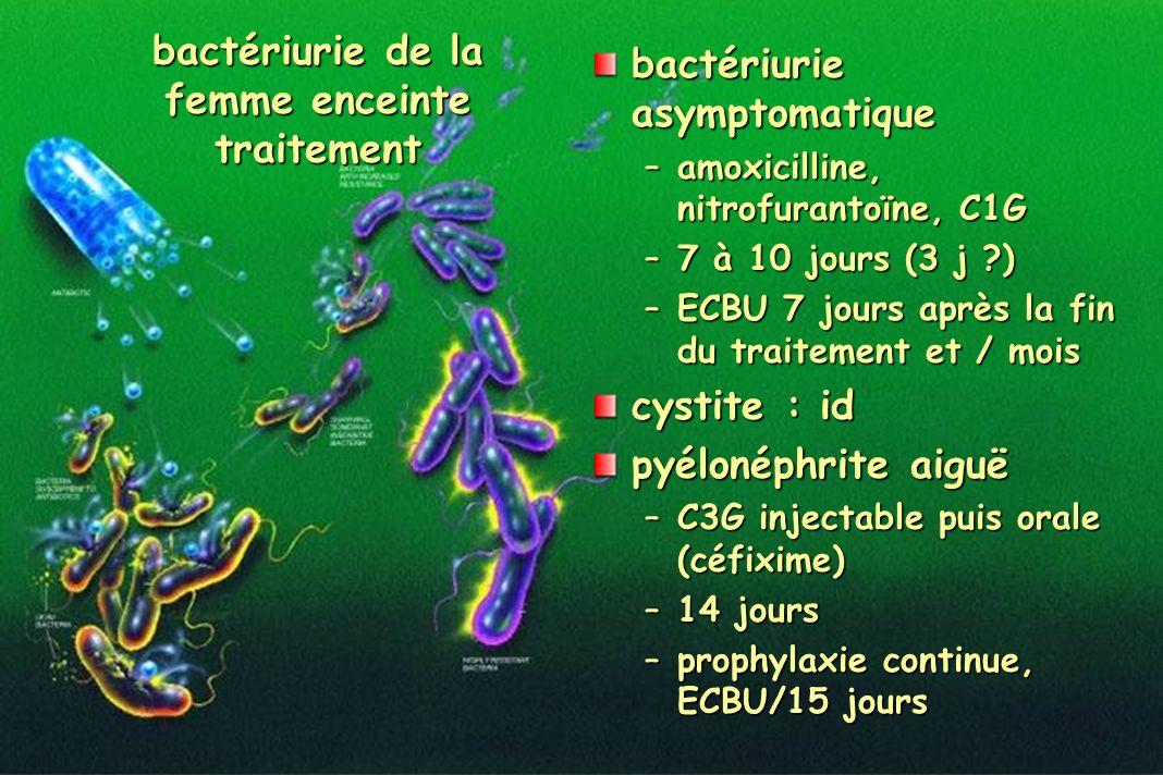 bactériurie de la femme enceinte traitement