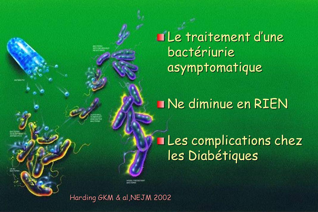 Le traitement d'une bactériurie asymptomatique