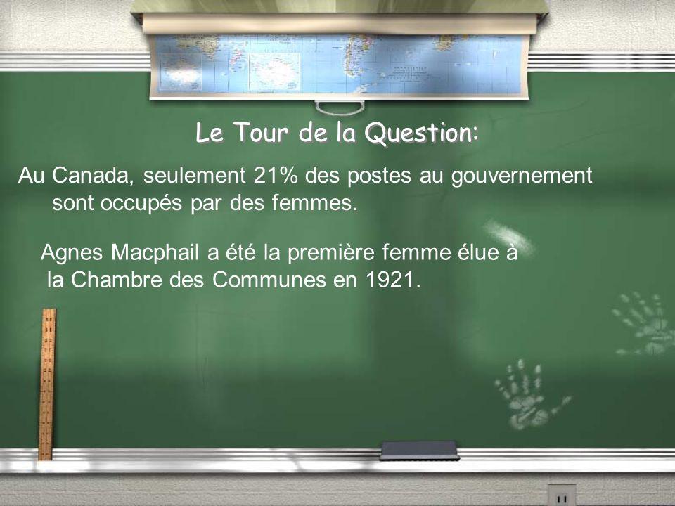 Le Tour de la Question: Au Canada, seulement 21% des postes au gouvernement sont occupés par des femmes.