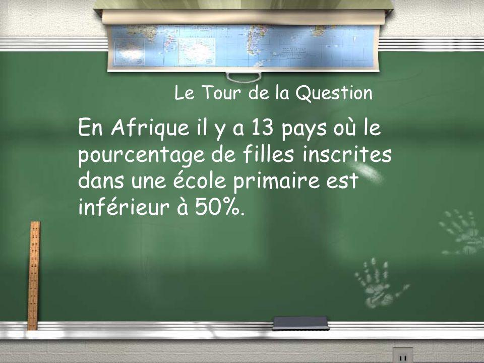 Le Tour de la Question En Afrique il y a 13 pays où le pourcentage de filles inscrites dans une école primaire est inférieur à 50%.
