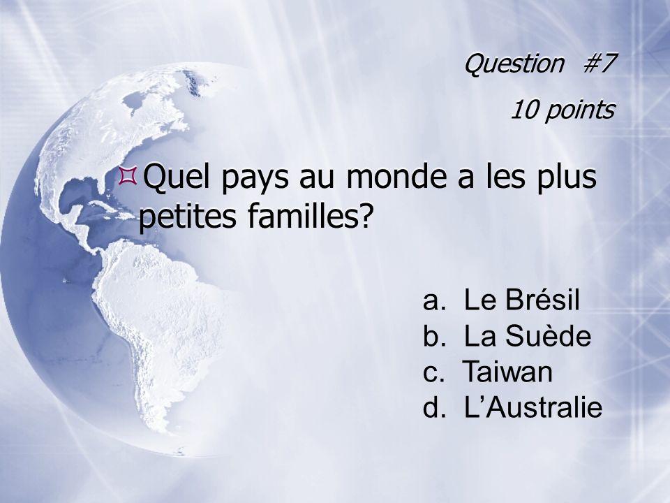 Quel pays au monde a les plus petites familles
