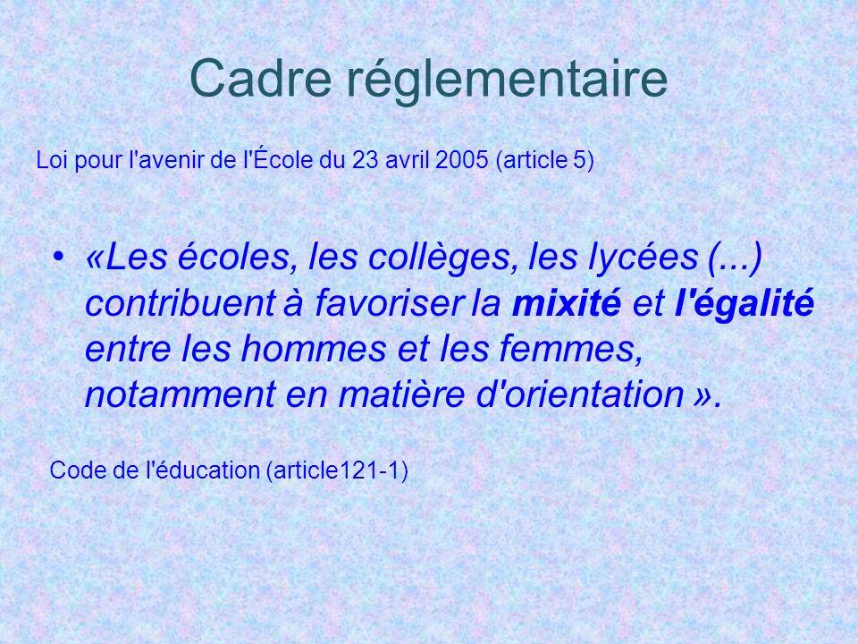 Cadre réglementaire Loi pour l avenir de l École du 23 avril 2005 (article 5)