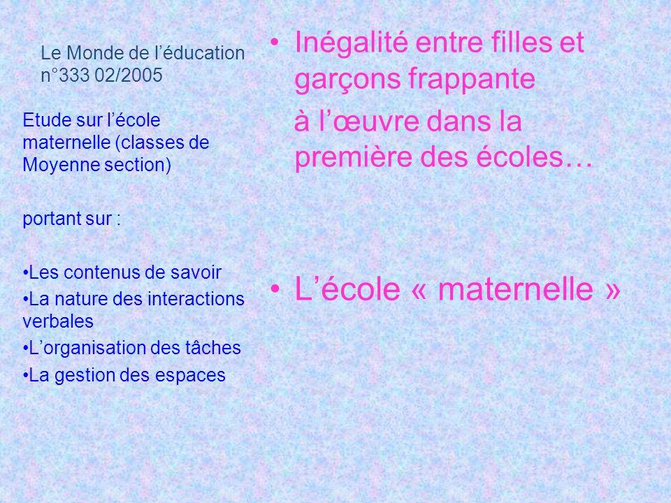 Le Monde de l'éducation n°333 02/2005