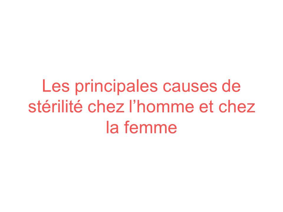Les principales causes de stérilité chez l'homme et chez la femme