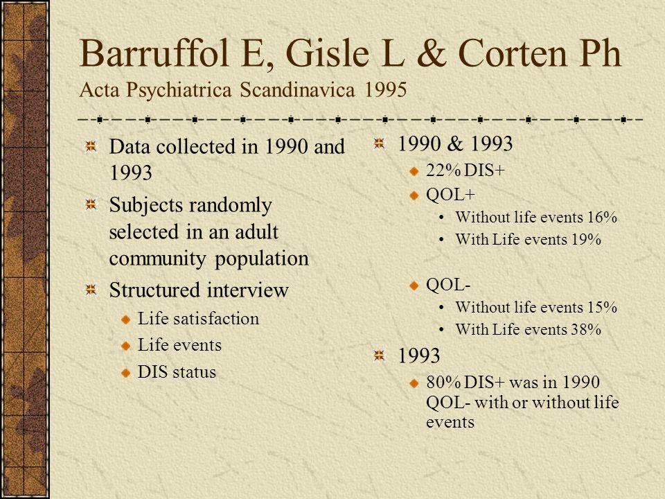 Barruffol E, Gisle L & Corten Ph Acta Psychiatrica Scandinavica 1995