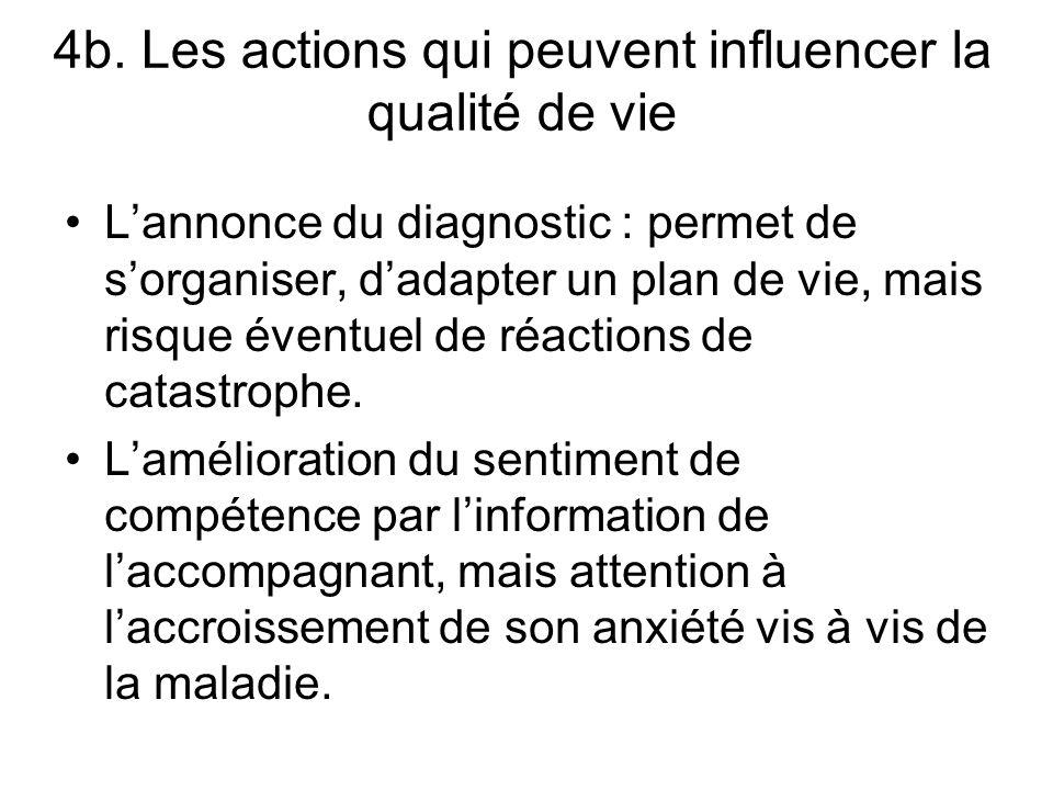 4b. Les actions qui peuvent influencer la qualité de vie