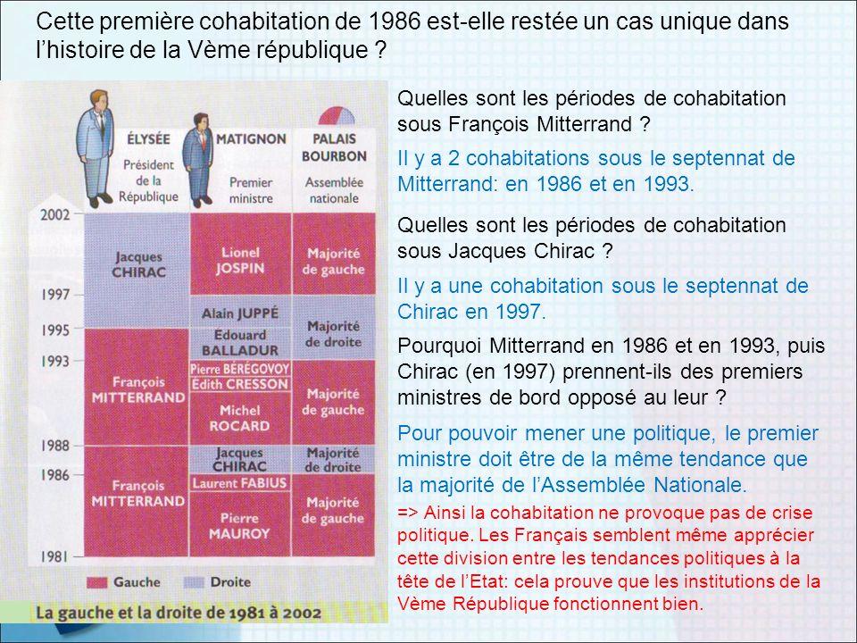 Cette première cohabitation de 1986 est-elle restée un cas unique dans l'histoire de la Vème république