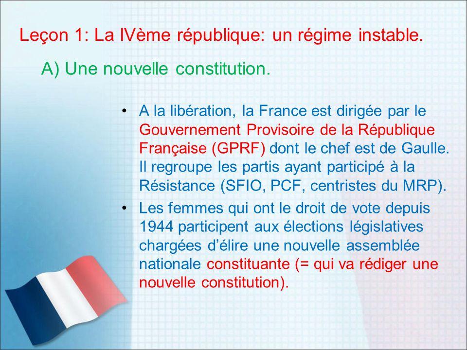 Leçon 1: La IVème république: un régime instable.