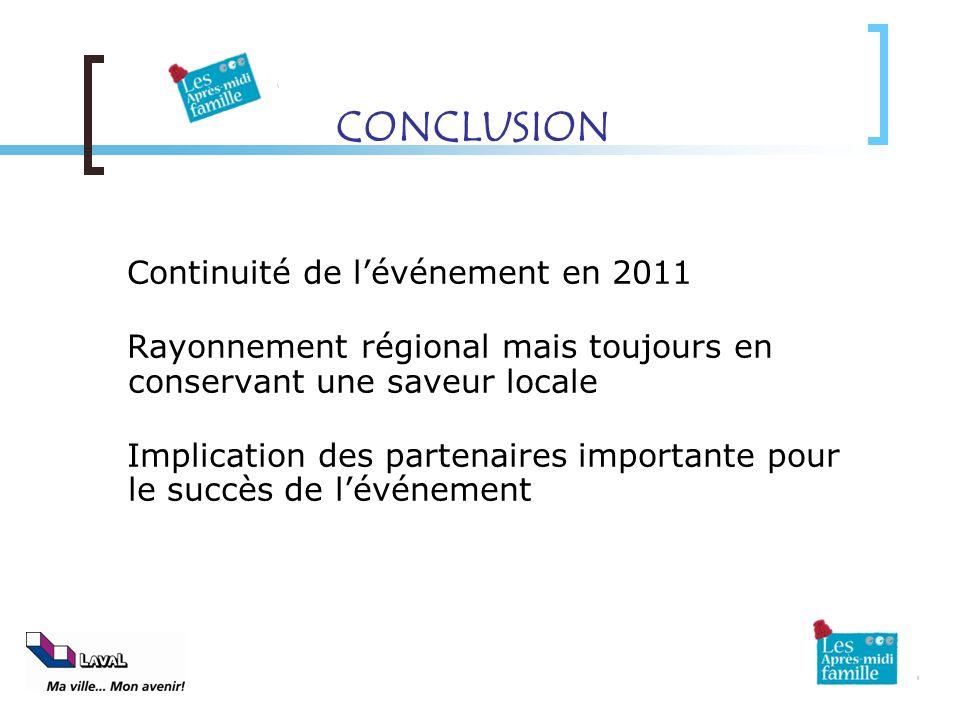 CONCLUSION Continuité de l'événement en 2011