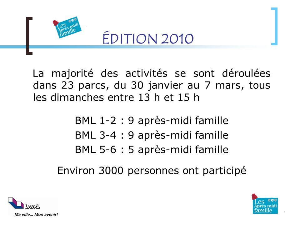 ÉDITION 2010 La majorité des activités se sont déroulées dans 23 parcs, du 30 janvier au 7 mars, tous les dimanches entre 13 h et 15 h.