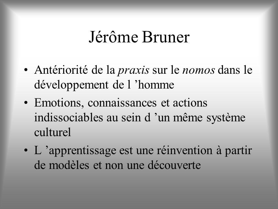Jérôme Bruner Antériorité de la praxis sur le nomos dans le développement de l 'homme.
