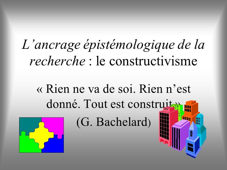 L'ancrage épistémologique de la recherche : le constructivisme