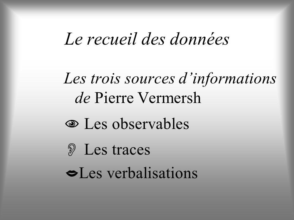 Le recueil des données Les trois sources d'informations de Pierre Vermersh. Les observables. Les traces.