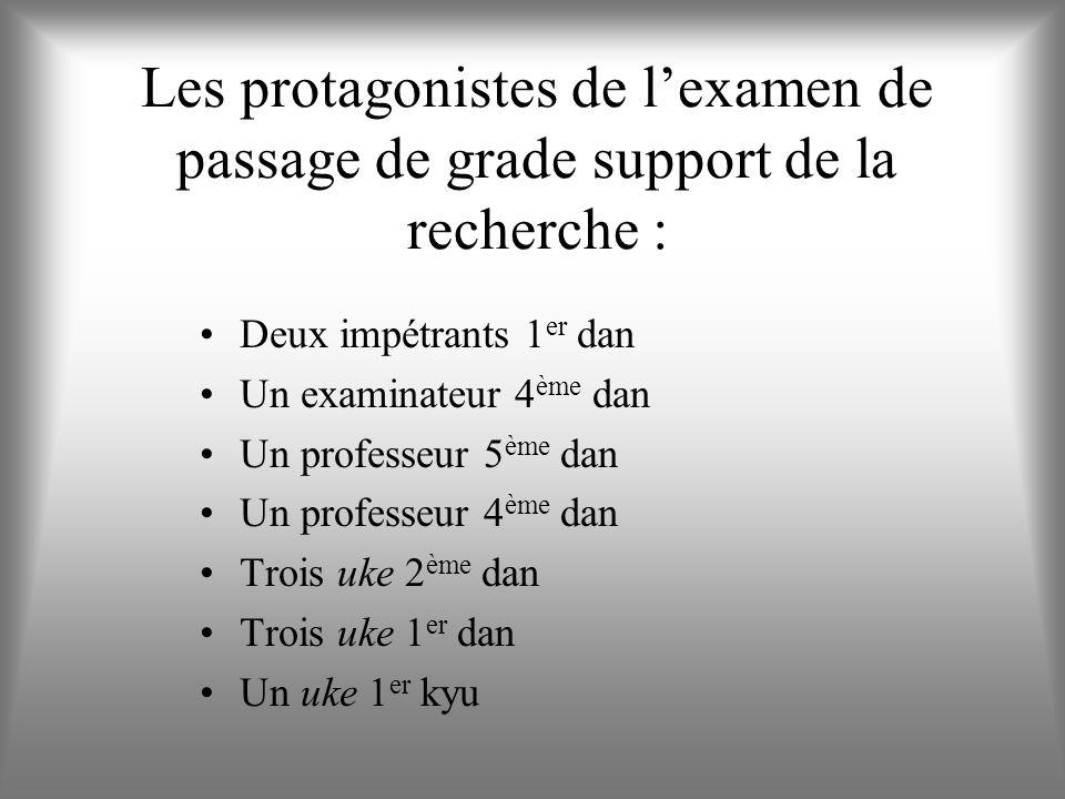 Les protagonistes de l'examen de passage de grade support de la recherche :