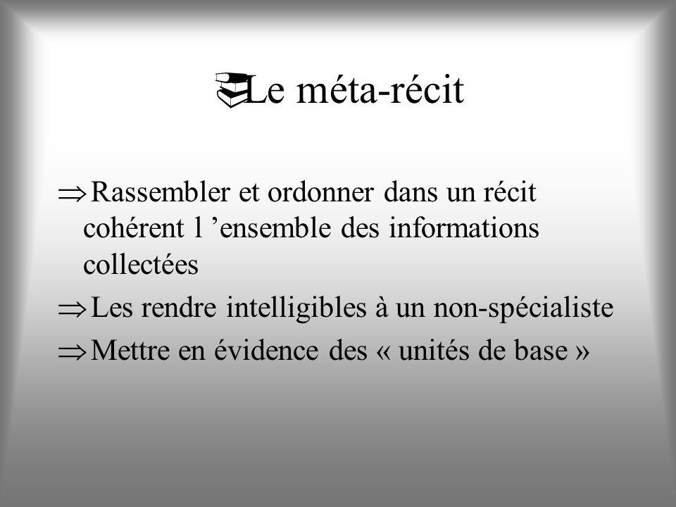 Le méta-récit Rassembler et ordonner dans un récit cohérent l 'ensemble des informations collectées.
