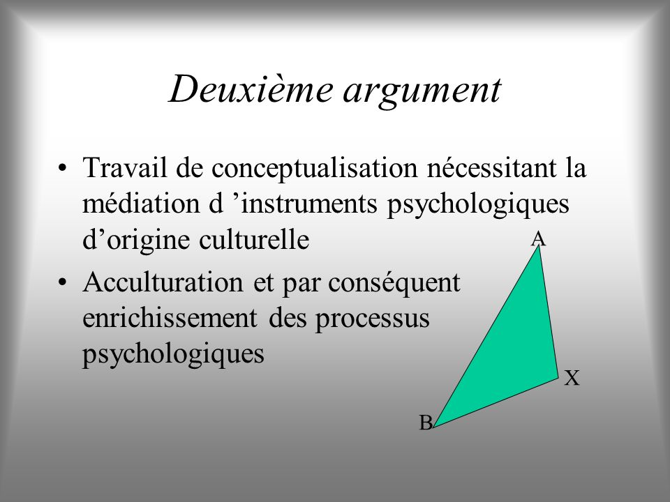 Deuxième argument Travail de conceptualisation nécessitant la médiation d 'instruments psychologiques d'origine culturelle.