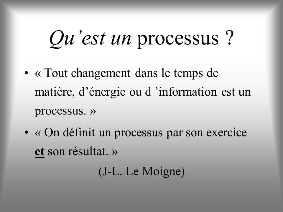 Qu'est un processus « Tout changement dans le temps de matière, d'énergie ou d 'information est un processus. »