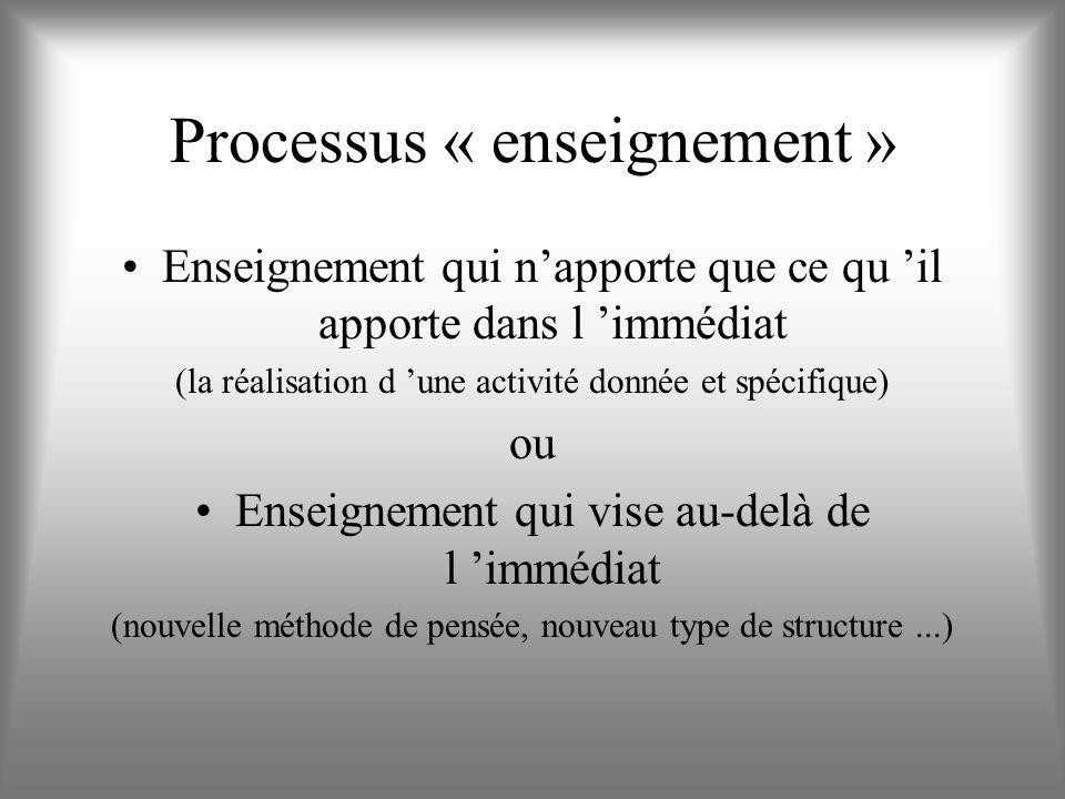 Processus « enseignement »