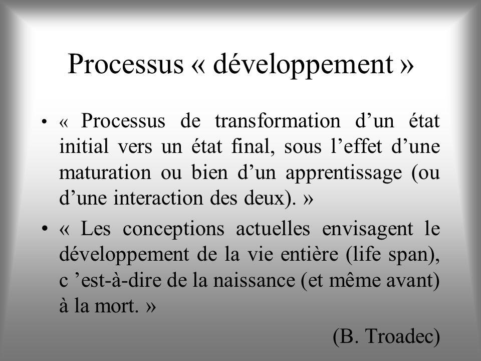 Processus « développement »