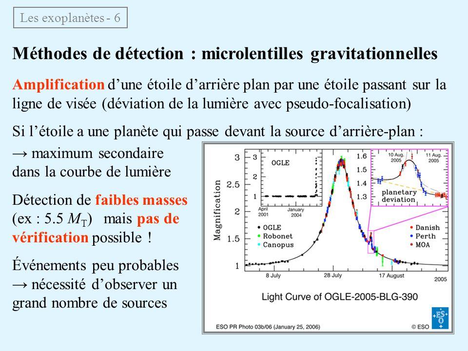 Méthodes de détection : microlentilles gravitationnelles