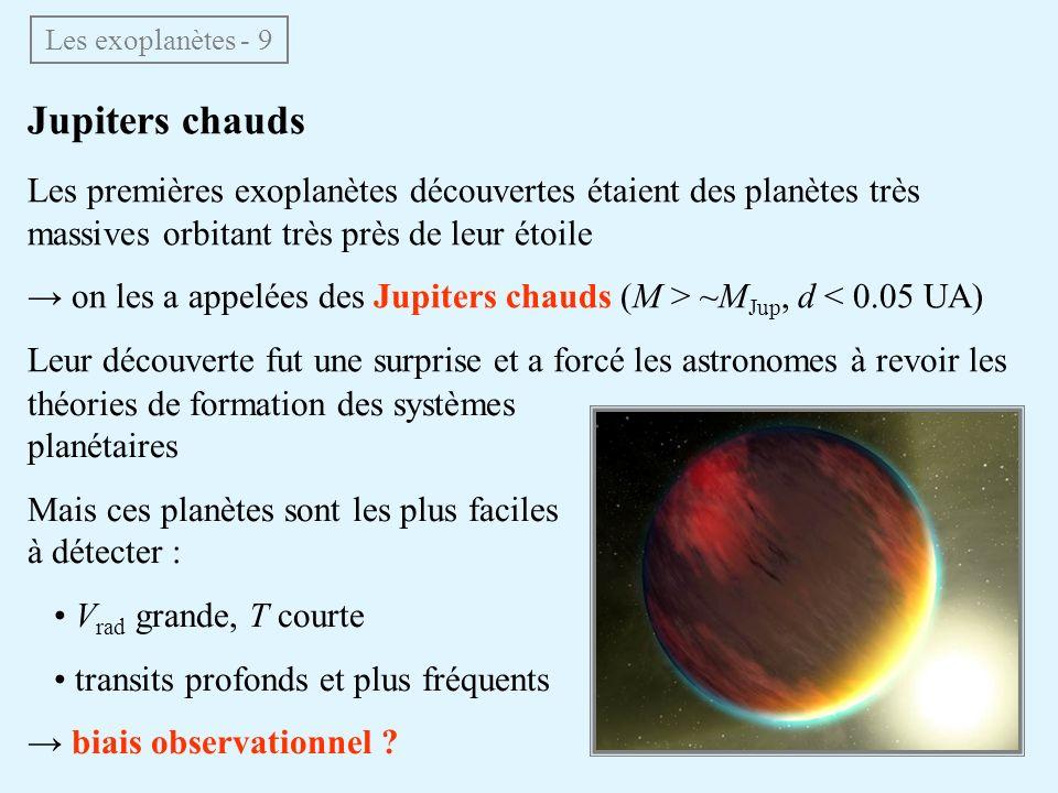 Les exoplanètes - 9 Jupiters chauds. Les premières exoplanètes découvertes étaient des planètes très massives orbitant très près de leur étoile.