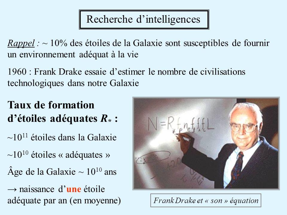 Recherche d'intelligences