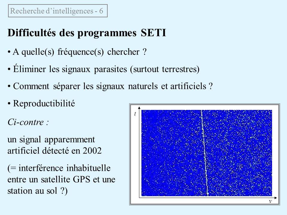 Recherche d'intelligences - 6