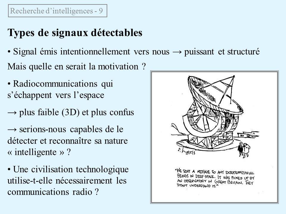 Recherche d'intelligences - 9