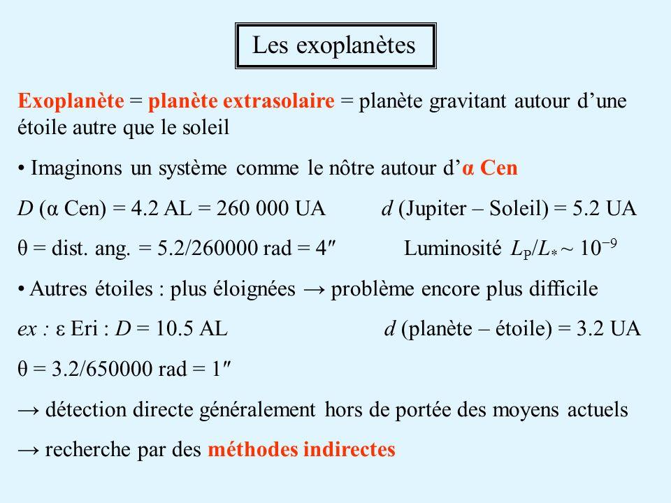 Les exoplanètes Exoplanète = planète extrasolaire = planète gravitant autour d'une étoile autre que le soleil.