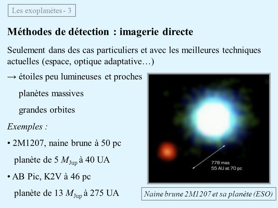 Méthodes de détection : imagerie directe