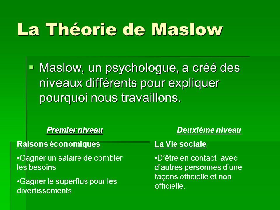 La Théorie de Maslow Maslow, un psychologue, a créé des niveaux différents pour expliquer pourquoi nous travaillons.