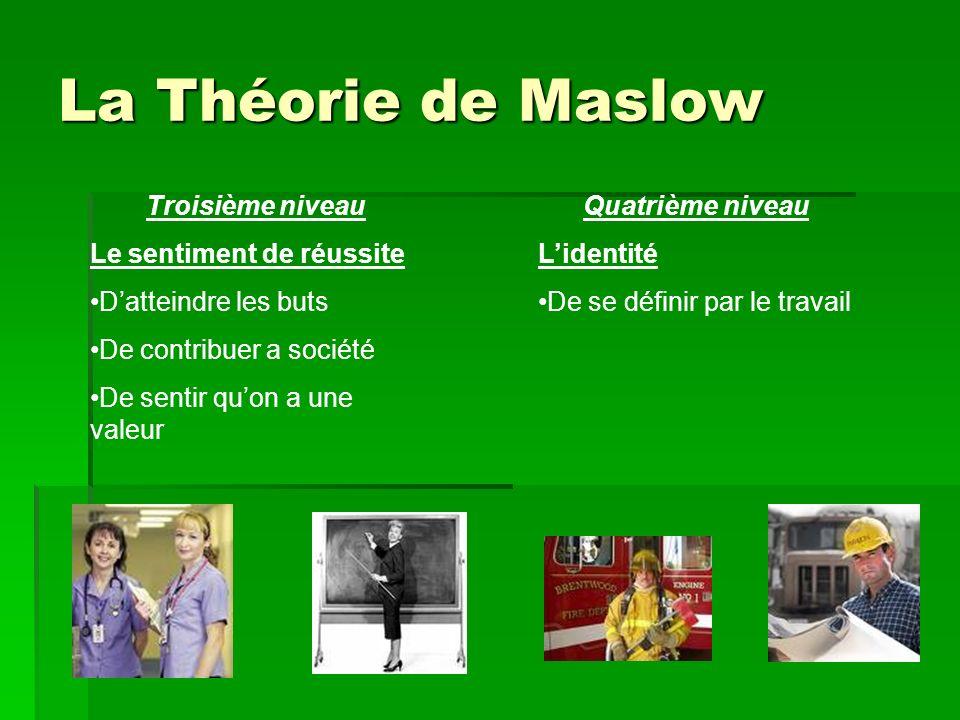 La Théorie de Maslow Troisième niveau Le sentiment de réussite